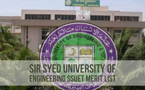 Sir Syed University Merit List 2019
