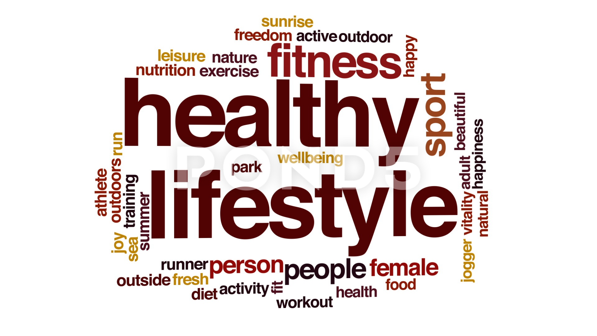 Healthy Lifestyle is Key to Happiness